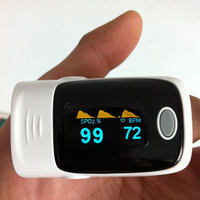 China Professional Finger Oximeter Supplier